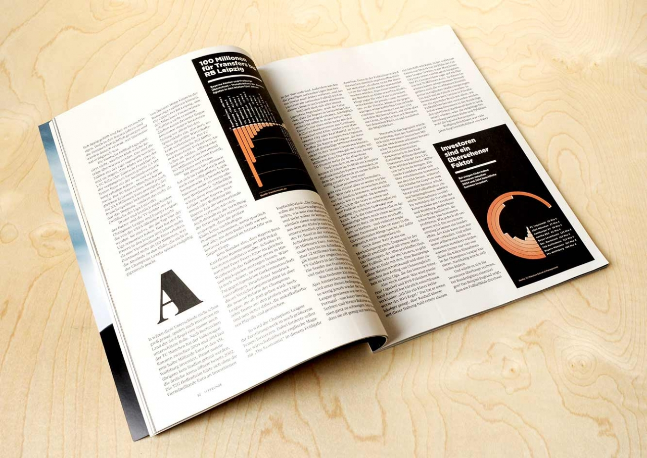 Svenja Limke <strong>11 FREUNDE</strong></br>Editorial Design